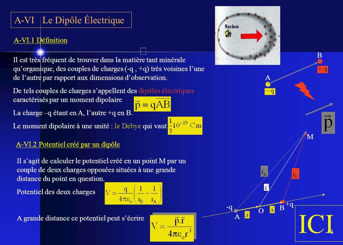 1 A-VI Le Dipôle Électrique Il est très fréquent de trouver dans la matière tant minérale qu'organique, des couples de charges (-q, +q) très voisines