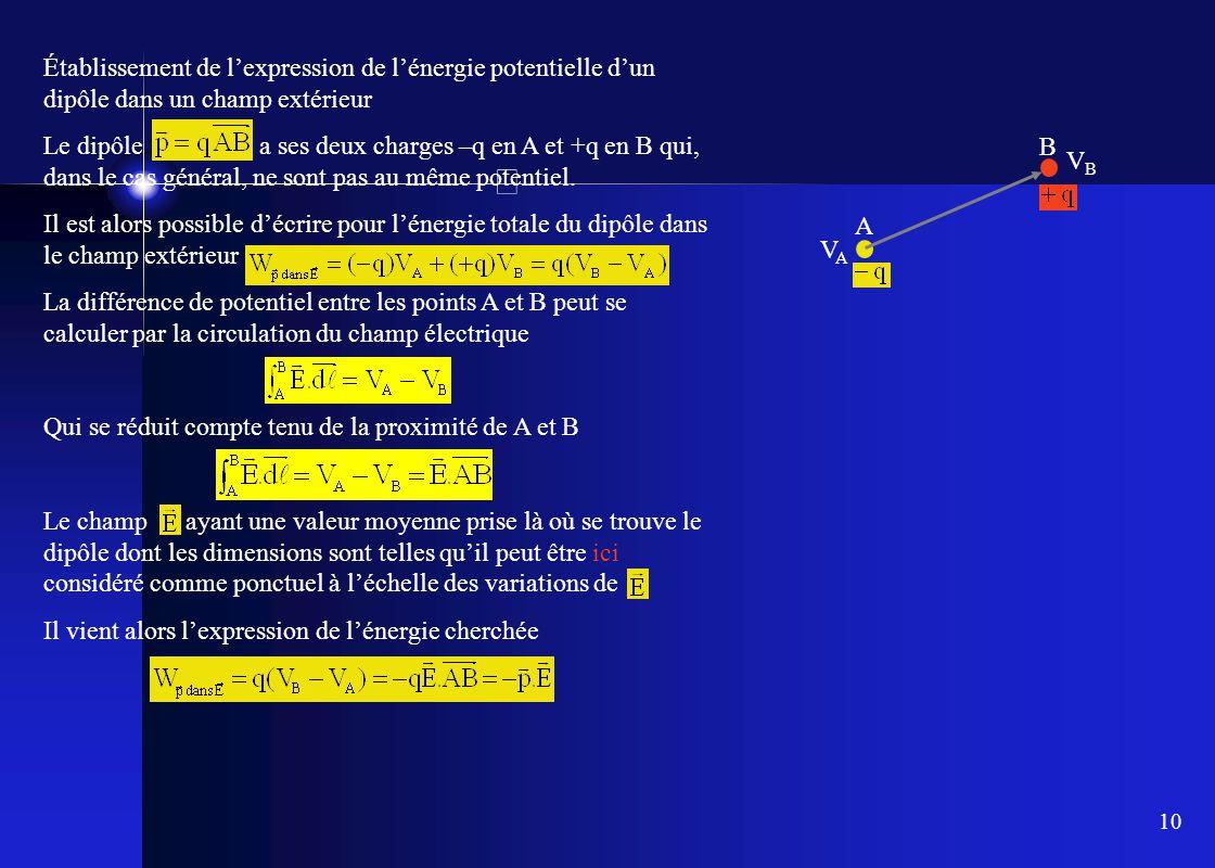 10 Établissement de l'expression de l'énergie potentielle d'un dipôle dans un champ extérieur Le dipôle a ses deux charges –q en A et +q en B qui, dan