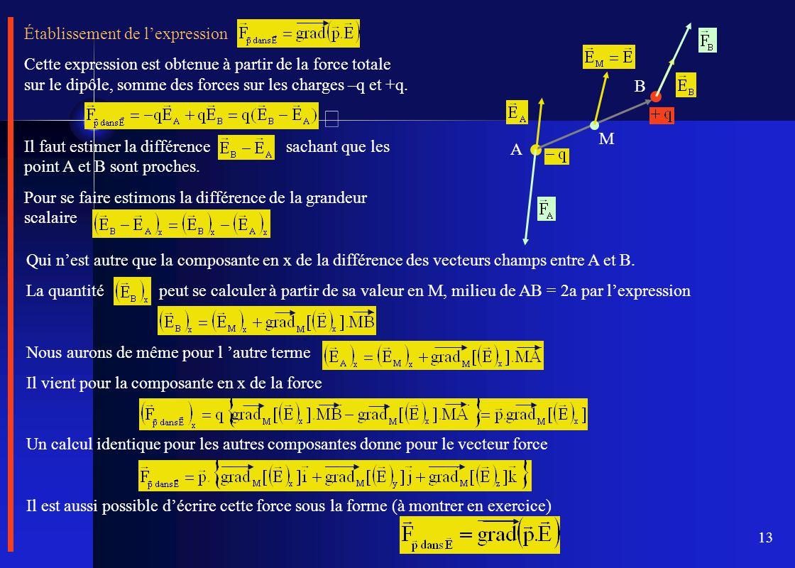 13 Qui n'est autre que la composante en x de la différence des vecteurs champs entre A et B. La quantité peut se calculer à partir de sa valeur en M,