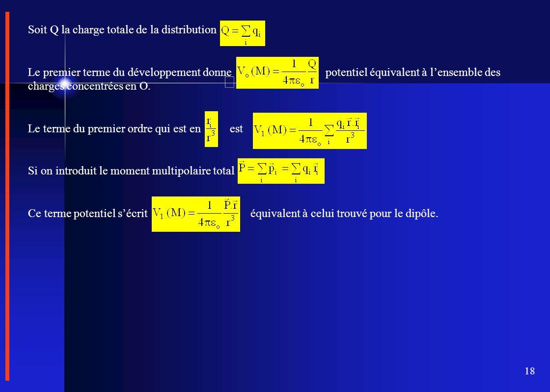 18 Soit Q la charge totale de la distribution Le premier terme du développement donne potentiel équivalent à l'ensemble des charges concentrées en O.