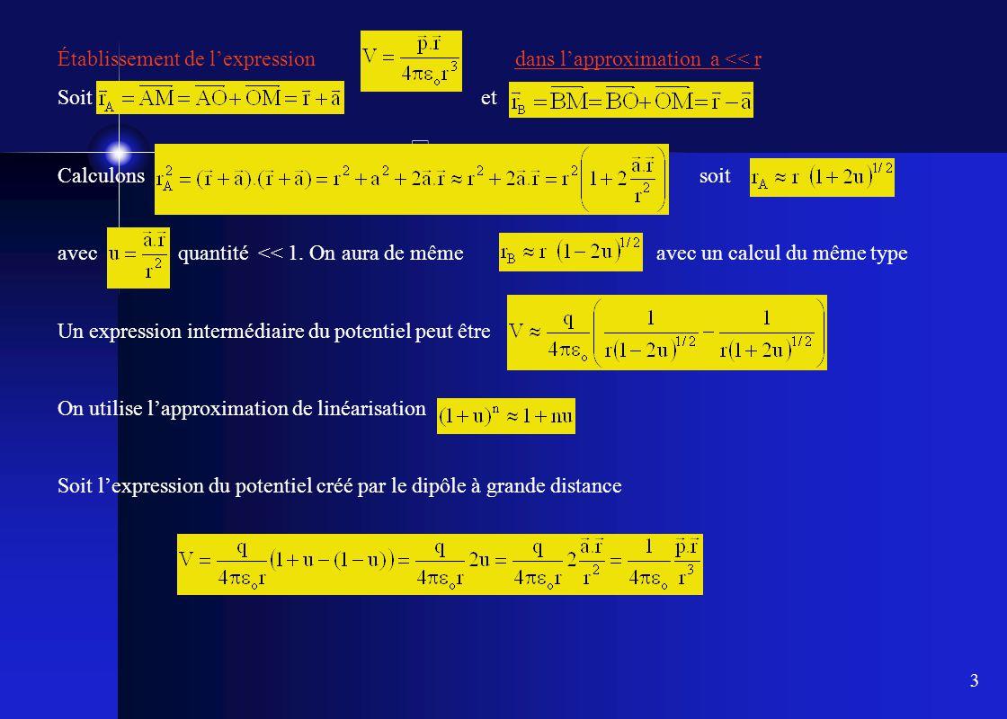 3 Établissement de l'expression dans l'approximation a << r Soit et Calculons soit avec quantité << 1. On aura de même avec un calcul du même type Un