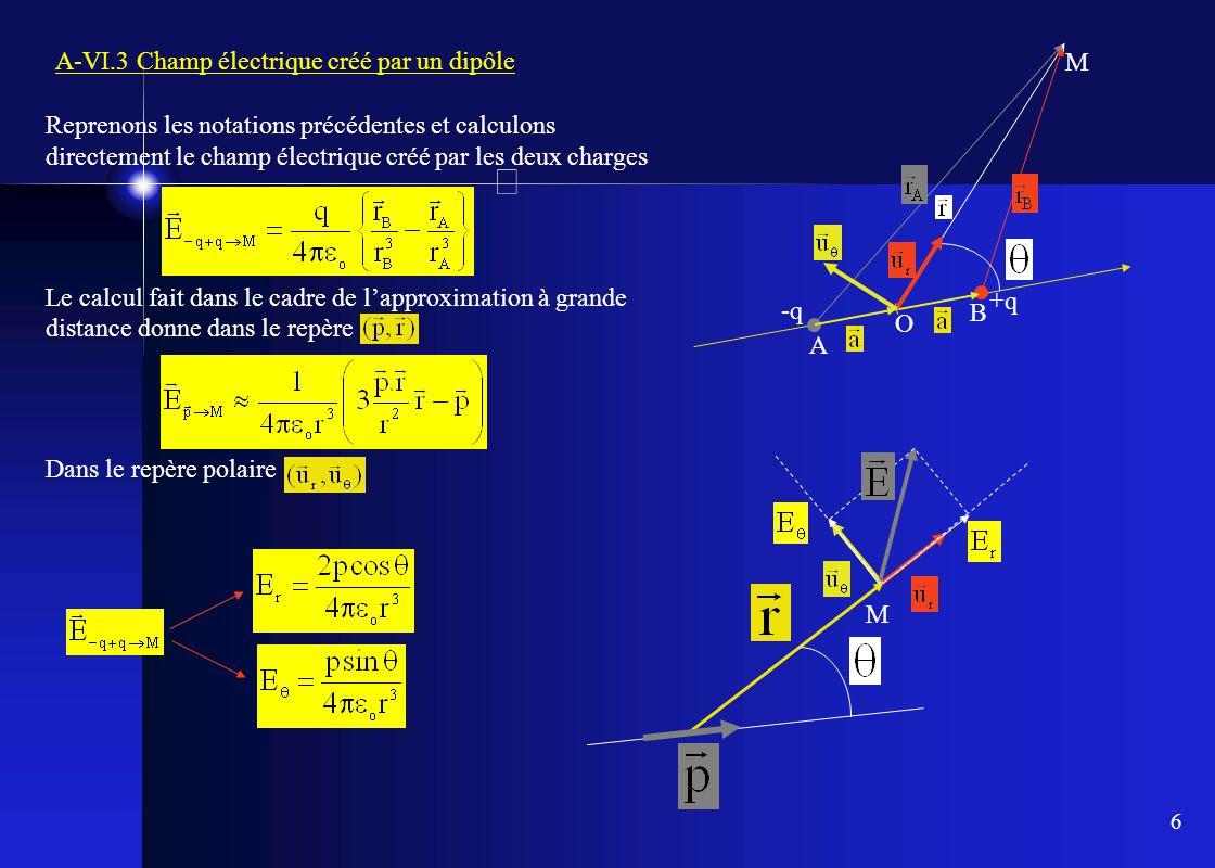 6 A-VI.3 Champ électrique créé par un dipôle Reprenons les notations précédentes et calculons directement le champ électrique créé par les deux charge