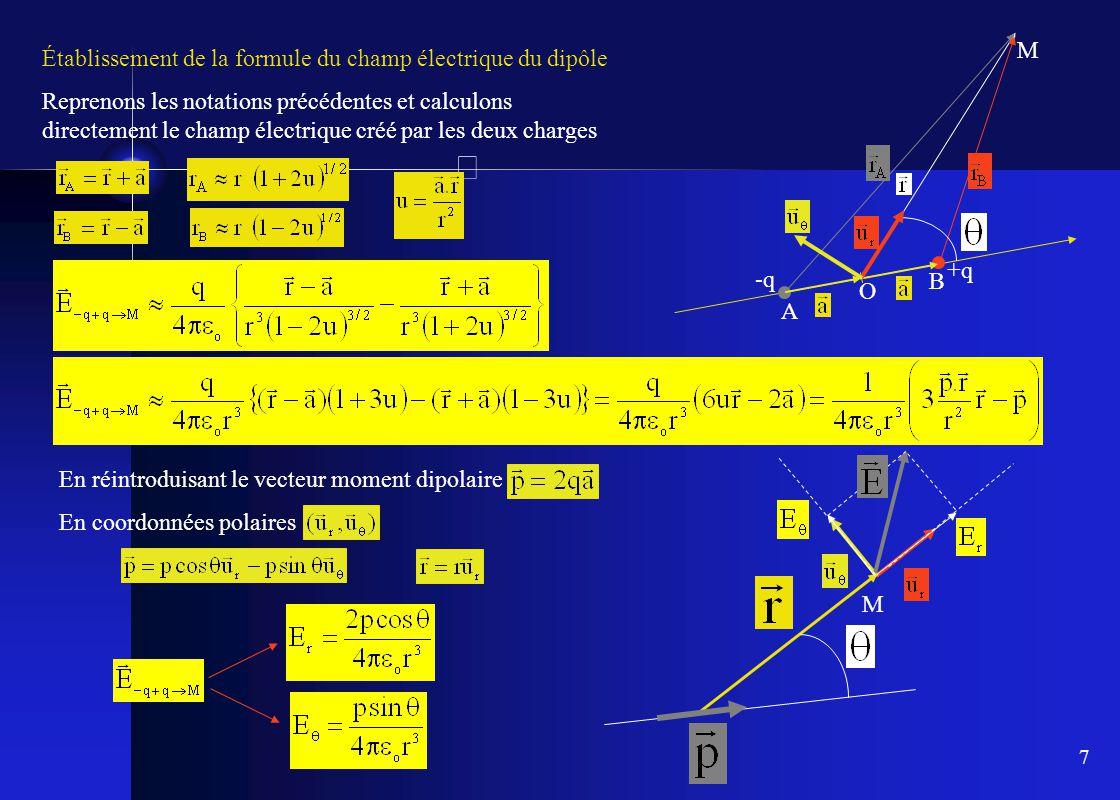 7 Établissement de la formule du champ électrique du dipôle Reprenons les notations précédentes et calculons directement le champ électrique créé par