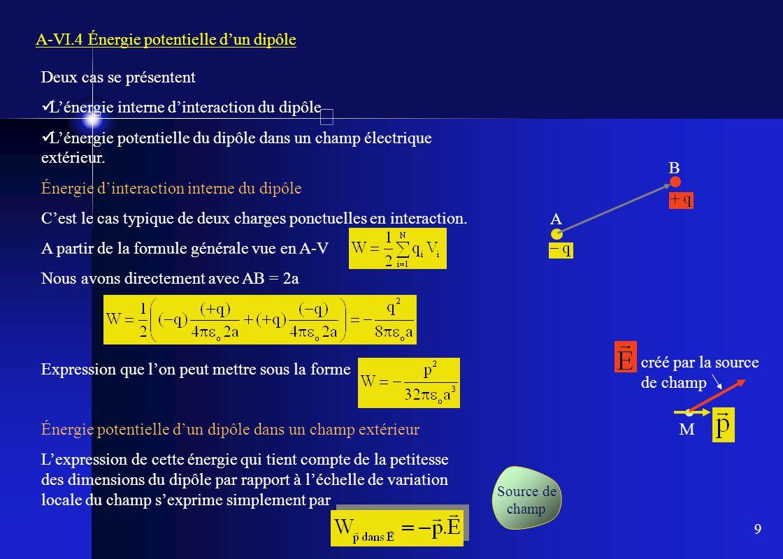 9 A-VI.4 Énergie potentielle d'un dipôle Deux cas se présentent L'énergie interne d'interaction du dipôle L'énergie potentielle du dipôle dans un cham