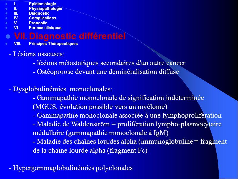 I.Epidémiologie II.Physiopathologie III.Diagnostic IV.Complications V.Pronostic VI.Formes cliniques VII.Diagnostic différentiel VIII. Principes Thérap