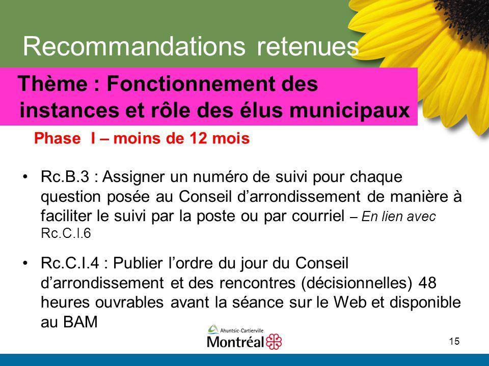 15 Recommandations retenues Thème : Fonctionnement des instances et rôle des élus municipaux Rc.B.3 : Assigner un numéro de suivi pour chaque question