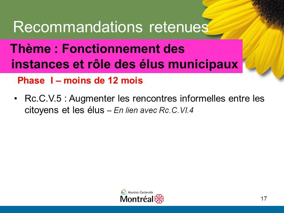 17 Recommandations retenues Thème : Fonctionnement des instances et rôle des élus municipaux Rc.C.V.5 : Augmenter les rencontres informelles entre les