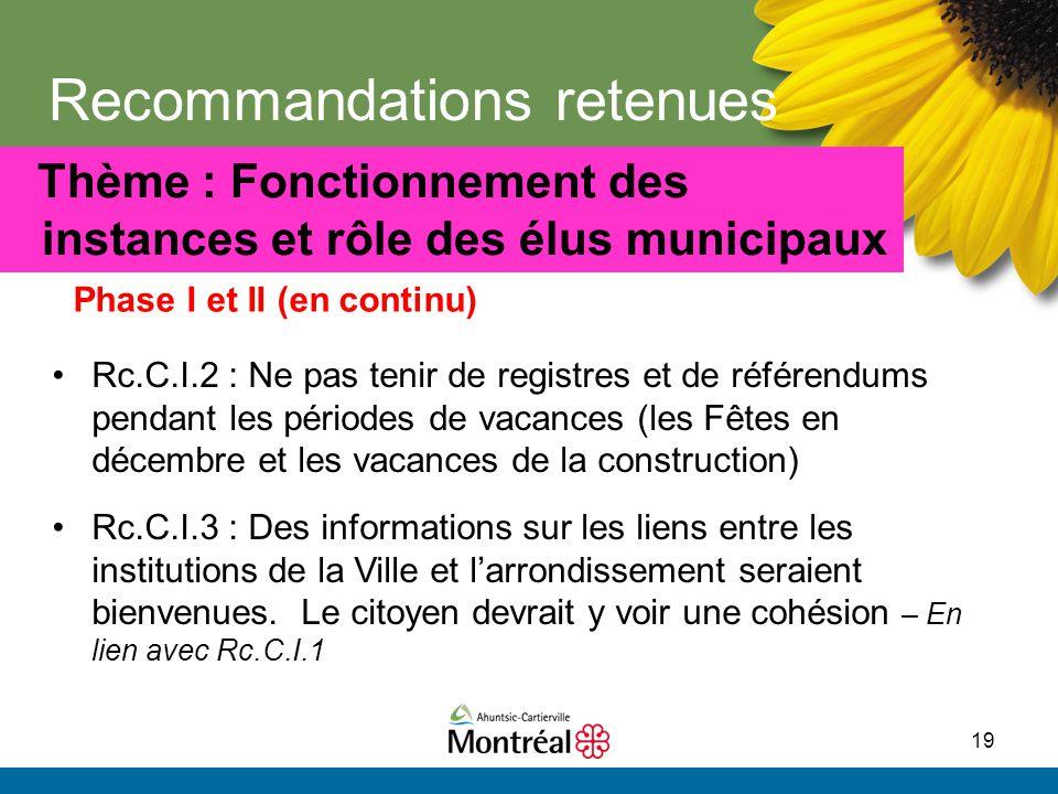 19 Recommandations retenues Phase I et II (en continu) Thème : Fonctionnement des instances et rôle des élus municipaux Rc.C.I.2 : Ne pas tenir de reg