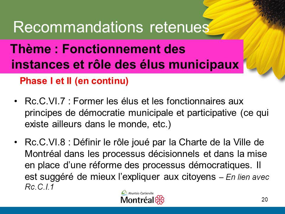 20 Recommandations retenues Phase I et II (en continu) Thème : Fonctionnement des instances et rôle des élus municipaux Rc.C.VI.7 : Former les élus et