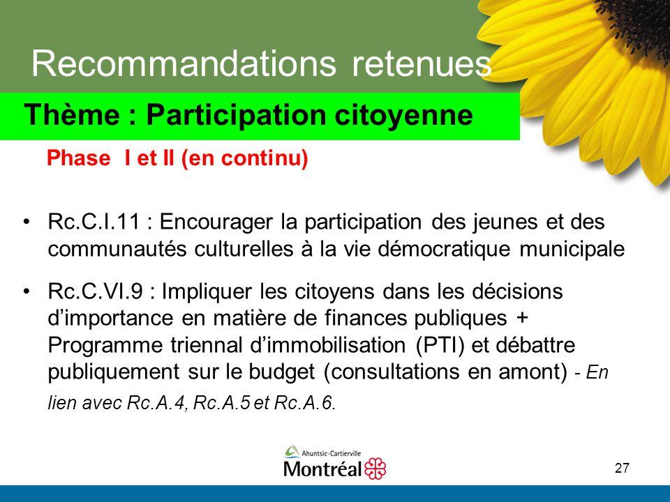 27 Recommandations retenues Rc.C.I.11 : Encourager la participation des jeunes et des communautés culturelles à la vie démocratique municipale Rc.C.VI