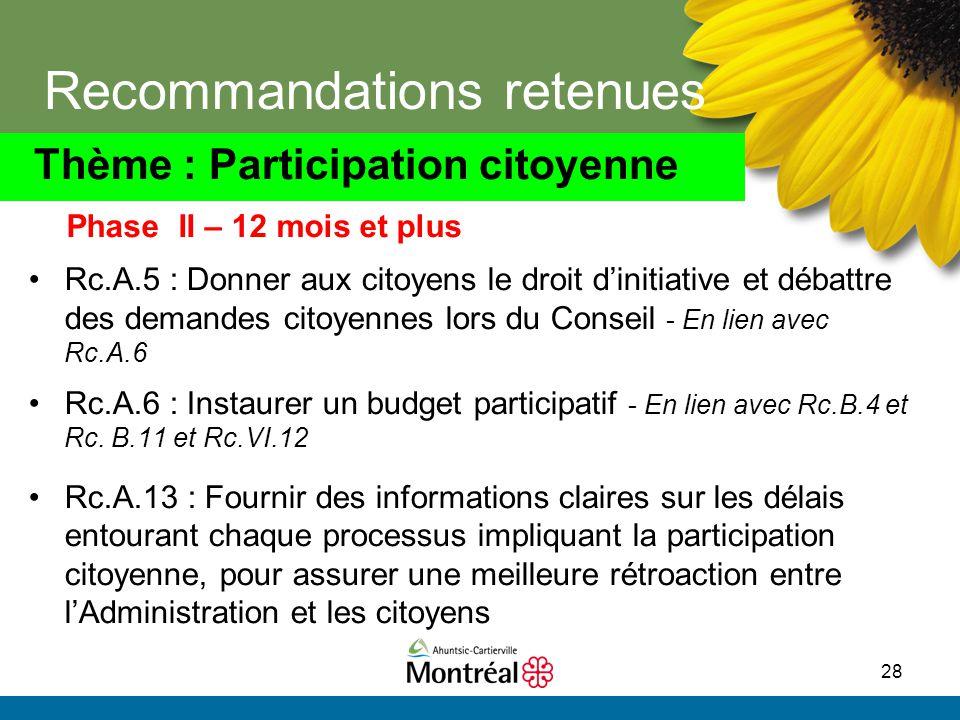 28 Recommandations retenues Rc.A.5 : Donner aux citoyens le droit d'initiative et débattre des demandes citoyennes lors du Conseil - En lien avec Rc.A