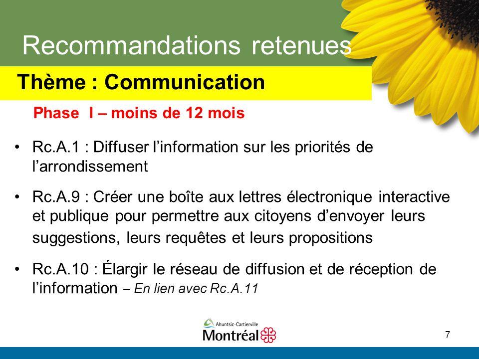 7 Recommandations retenues Rc.A.1 : Diffuser l'information sur les priorités de l'arrondissement Rc.A.9 : Créer une boîte aux lettres électronique int