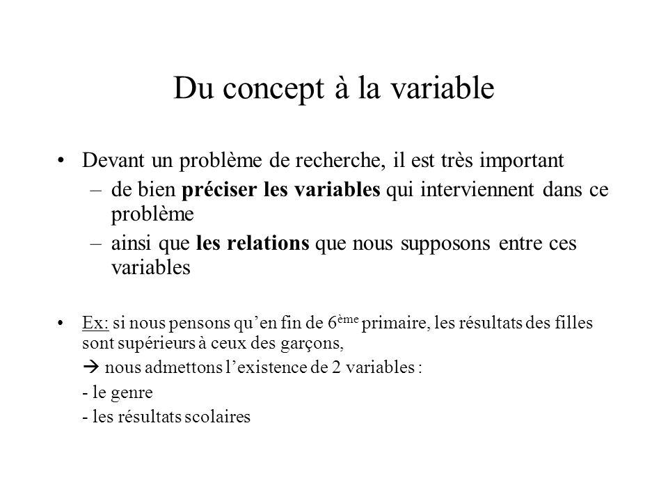 Du concept à la variable Devant un problème de recherche, il est très important –de bien préciser les variables qui interviennent dans ce problème –ai