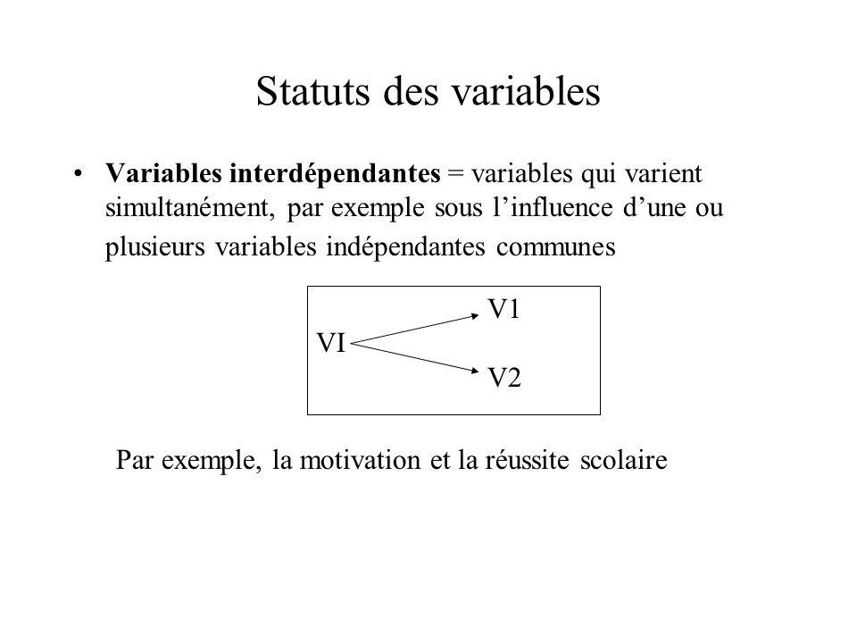 Statuts des variables Variables interdépendantes = variables qui varient simultanément, par exemple sous l'influence d'une ou plusieurs variables indé