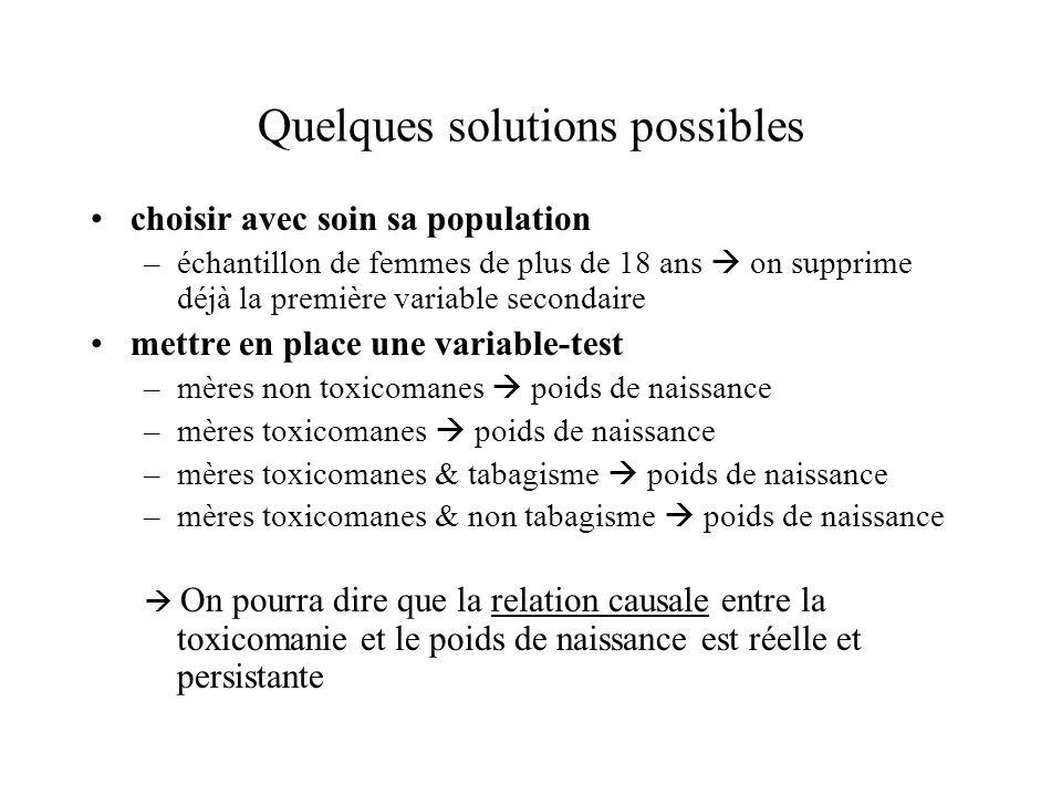 Quelques solutions possibles choisir avec soin sa population –échantillon de femmes de plus de 18 ans  on supprime déjà la première variable secondai