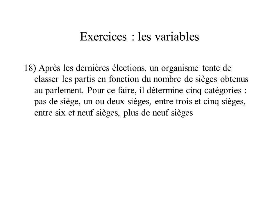 Exercices : les variables 18) Après les dernières élections, un organisme tente de classer les partis en fonction du nombre de sièges obtenus au parle