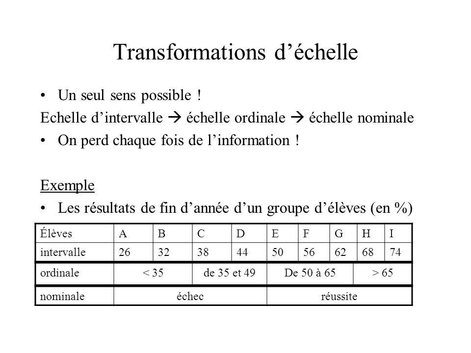 Transformations d'échelle Un seul sens possible ! Echelle d'intervalle  échelle ordinale  échelle nominale On perd chaque fois de l'information ! Ex
