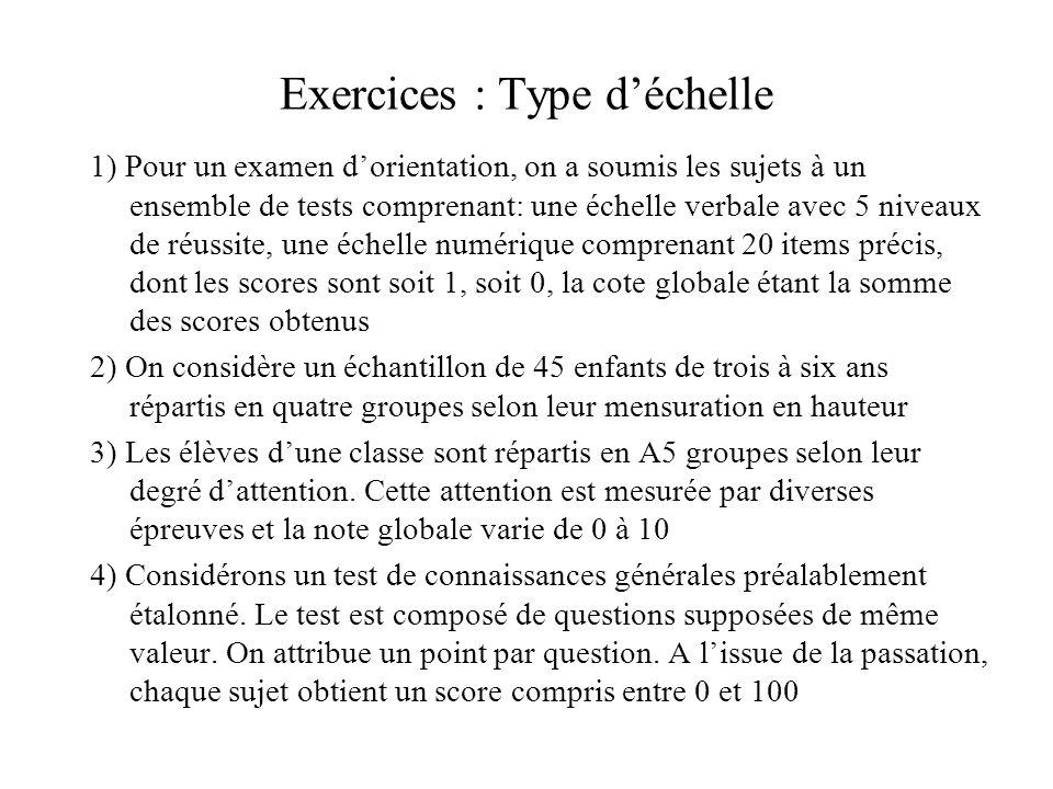 Exercices : Type d'échelle 1) Pour un examen d'orientation, on a soumis les sujets à un ensemble de tests comprenant: une échelle verbale avec 5 nivea