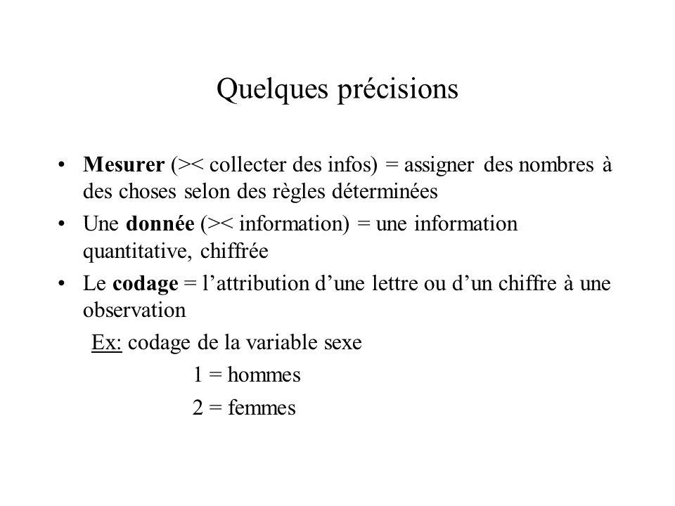 Quelques précisions Mesurer (>< collecter des infos) = assigner des nombres à des choses selon des règles déterminées Une donnée (>< information) = un