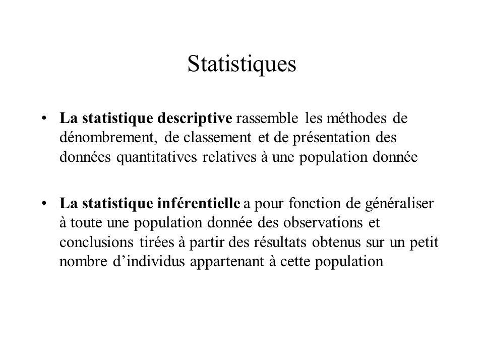 Statistiques La statistique descriptive rassemble les méthodes de dénombrement, de classement et de présentation des données quantitatives relatives à