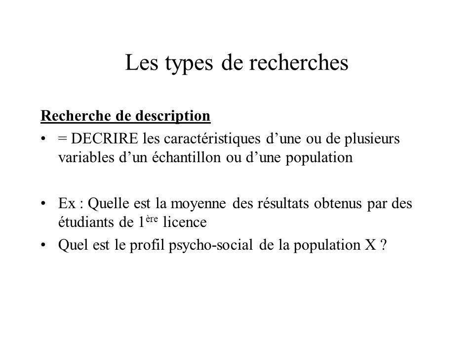 Les types de recherches Recherche de description = DECRIRE les caractéristiques d'une ou de plusieurs variables d'un échantillon ou d'une population E