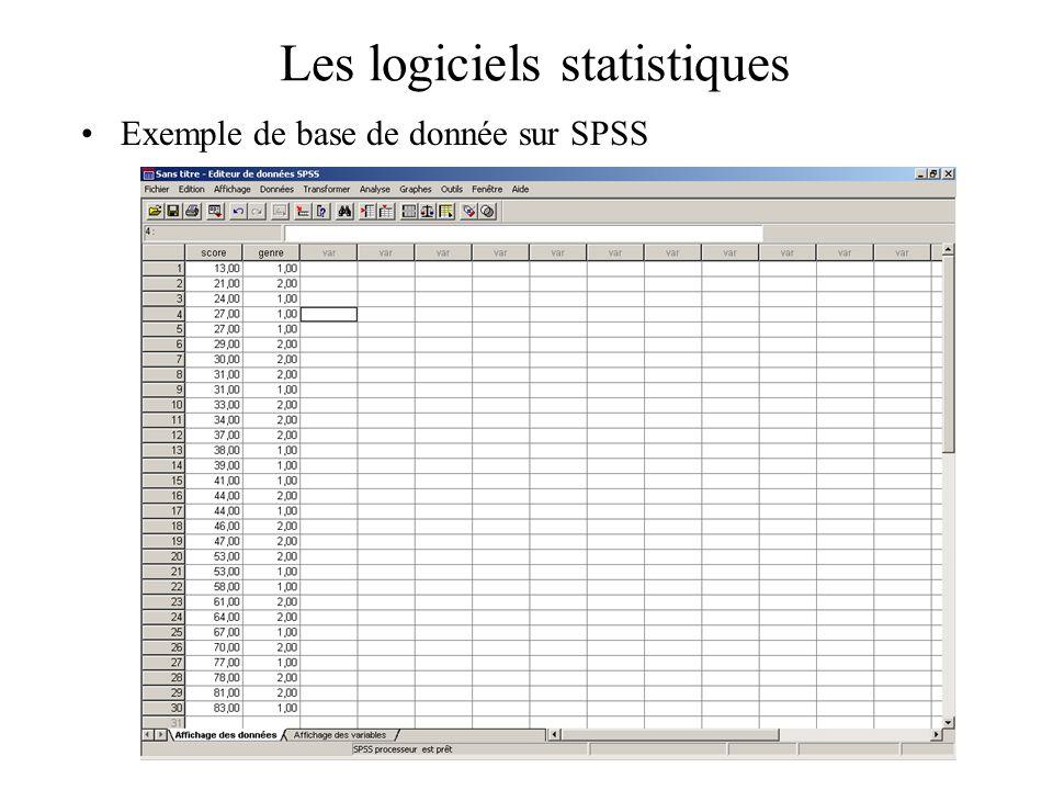 Les logiciels statistiques Exemple de base de donnée sur SPSS