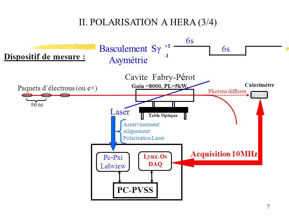 8 Performances des polarimètres existants et de POLCA II. POLARISATION A HERA (4/4) Bunch crossing