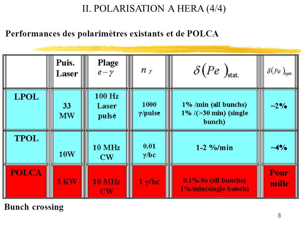 9 III. ELECTRONIQUE D'ACQUISITION III. ELECTRONIQUE D'ACQUISITION SYSTEME DAQ