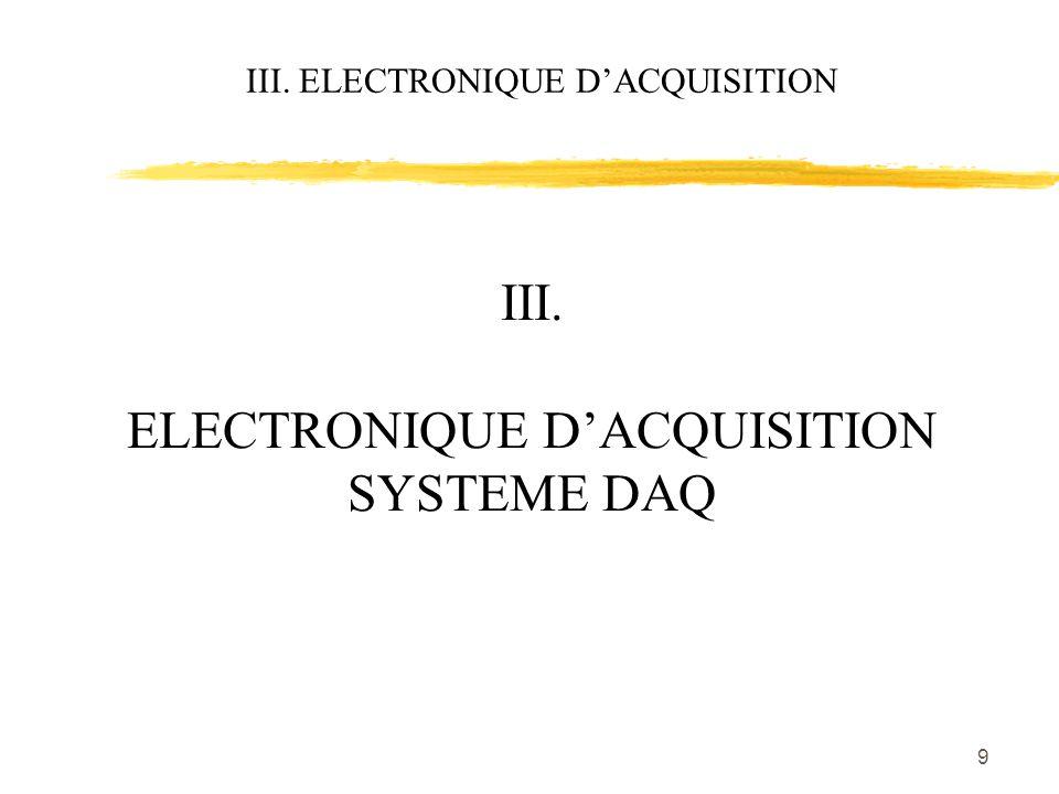 10 III.ELECTRONIQUE D'ACQUISITION (1/1) Système d'acquisition Clock FIFO : 512 x 64 bits.