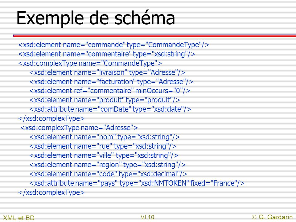 VI.10  G. Gardarin Exemple de schéma XML et BD