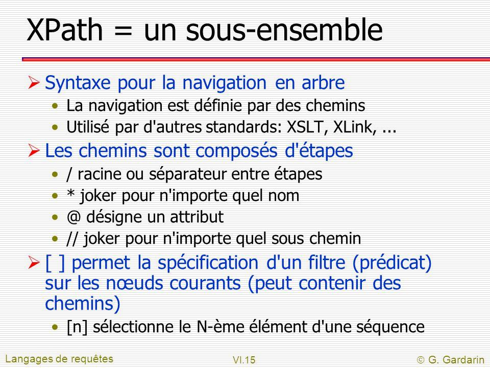 VI.15  G. Gardarin XPath = un sous-ensemble  Syntaxe pour la navigation en arbre La navigation est définie par des chemins Utilisé par d'autres stan