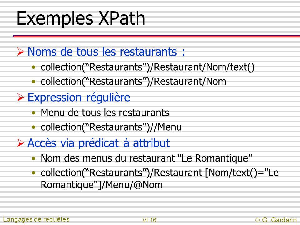 """VI.16  G. Gardarin Exemples XPath  Noms de tous les restaurants : collection(""""Restaurants"""")/Restaurant/Nom/text() collection(""""Restaurants"""")/Restaura"""