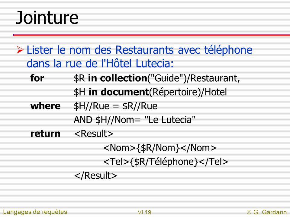 VI.19  G. Gardarin Jointure  Lister le nom des Restaurants avec téléphone dans la rue de l'Hôtel Lutecia: for $R in collection(