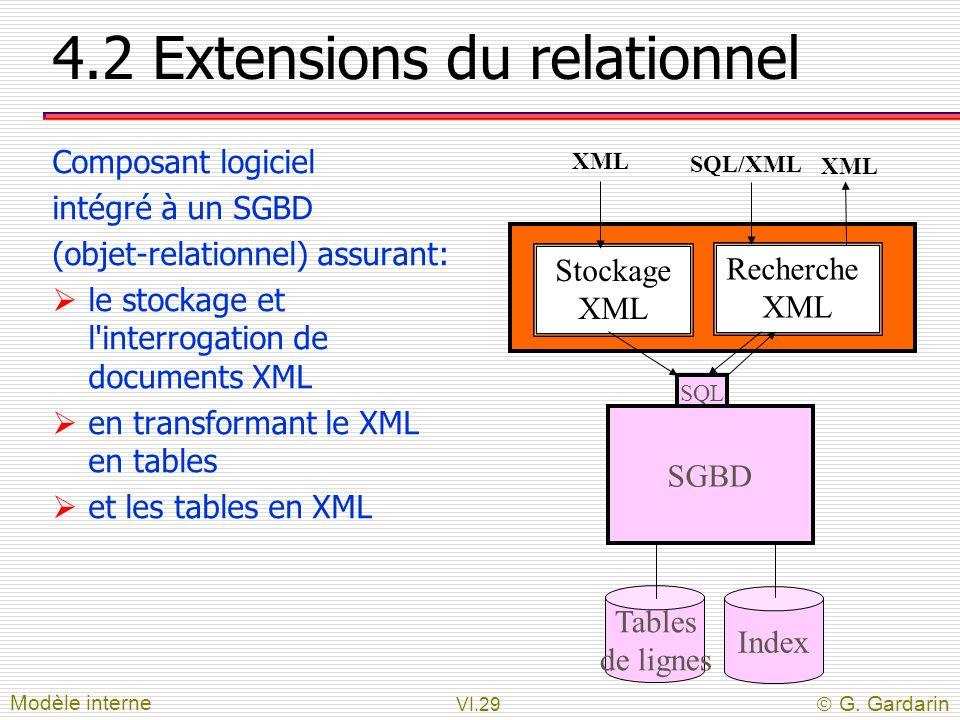 VI.29  G. Gardarin 4.2 Extensions du relationnel Composant logiciel intégré à un SGBD (objet-relationnel) assurant:  le stockage et l'interrogation