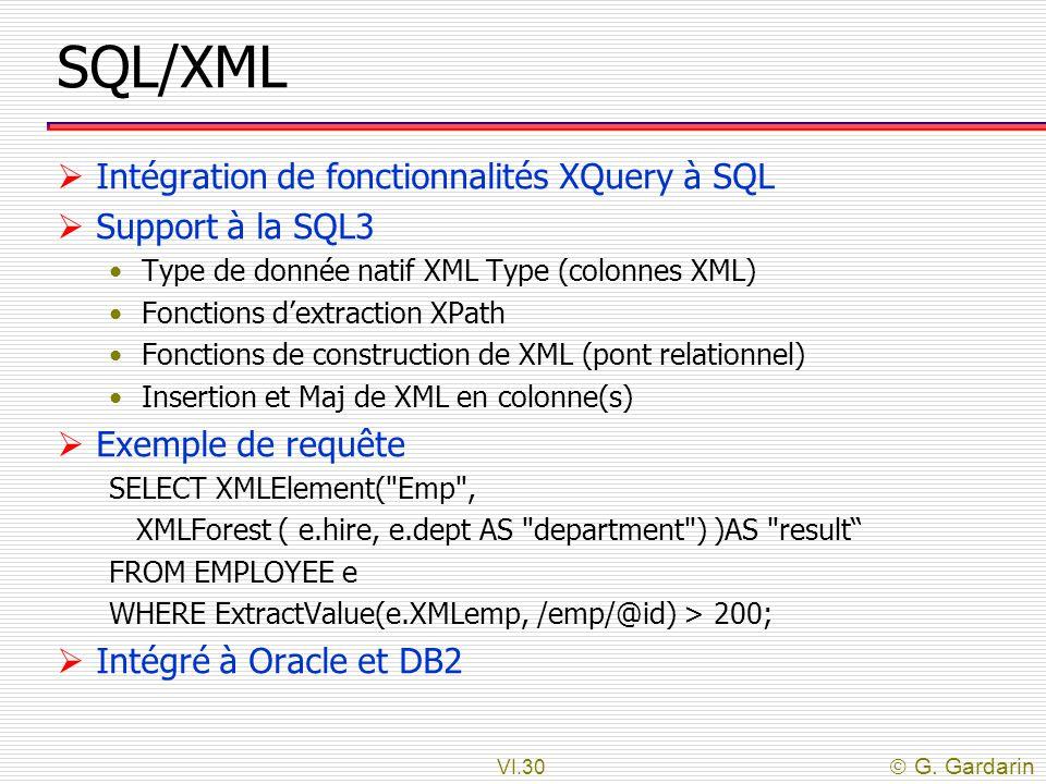 VI.30  G. Gardarin SQL/XML  Intégration de fonctionnalités XQuery à SQL  Support à la SQL3 Type de donnée natif XML Type (colonnes XML) Fonctions d