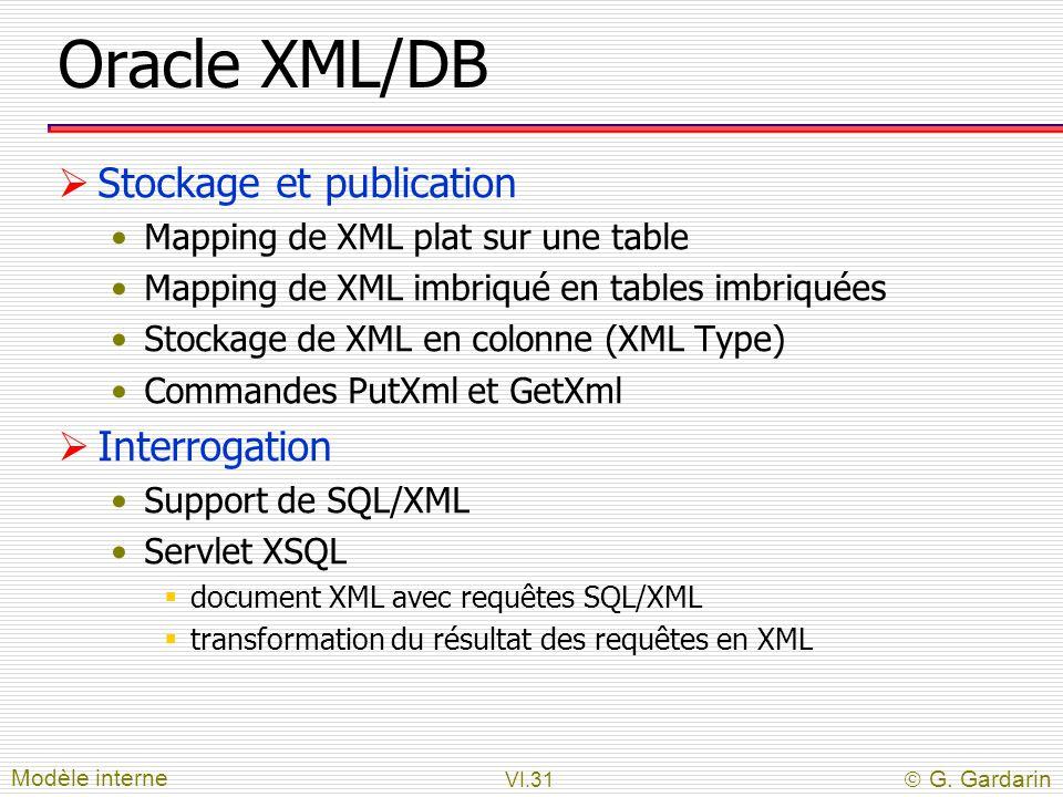 VI.31  G. Gardarin Oracle XML/DB  Stockage et publication Mapping de XML plat sur une table Mapping de XML imbriqué en tables imbriquées Stockage de