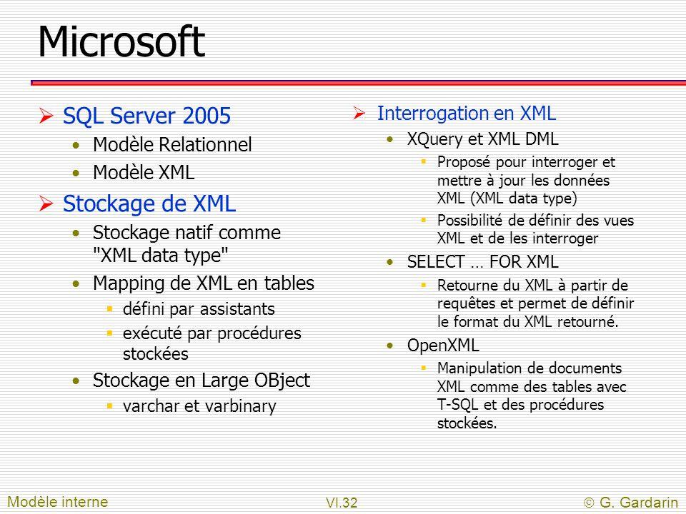 VI.32  G. Gardarin Microsoft  SQL Server 2005 Modèle Relationnel Modèle XML  Stockage de XML Stockage natif comme