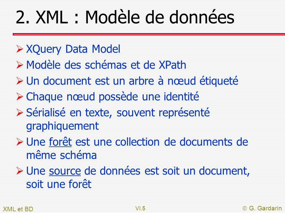 VI.5  G. Gardarin 2. XML : Modèle de données  XQuery Data Model  Modèle des schémas et de XPath  Un document est un arbre à nœud étiqueté  Chaque