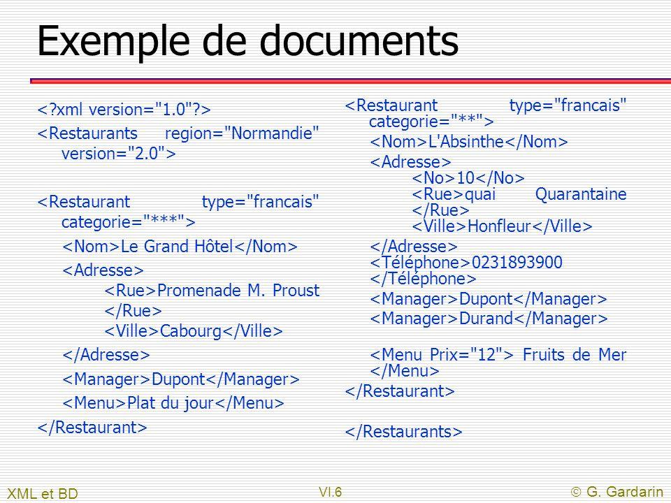 VI.6  G. Gardarin Exemple de documents Le Grand Hôtel Promenade M. Proust Cabourg Dupont Plat du jour L'Absinthe 10 quai Quarantaine Honfleur 0231893