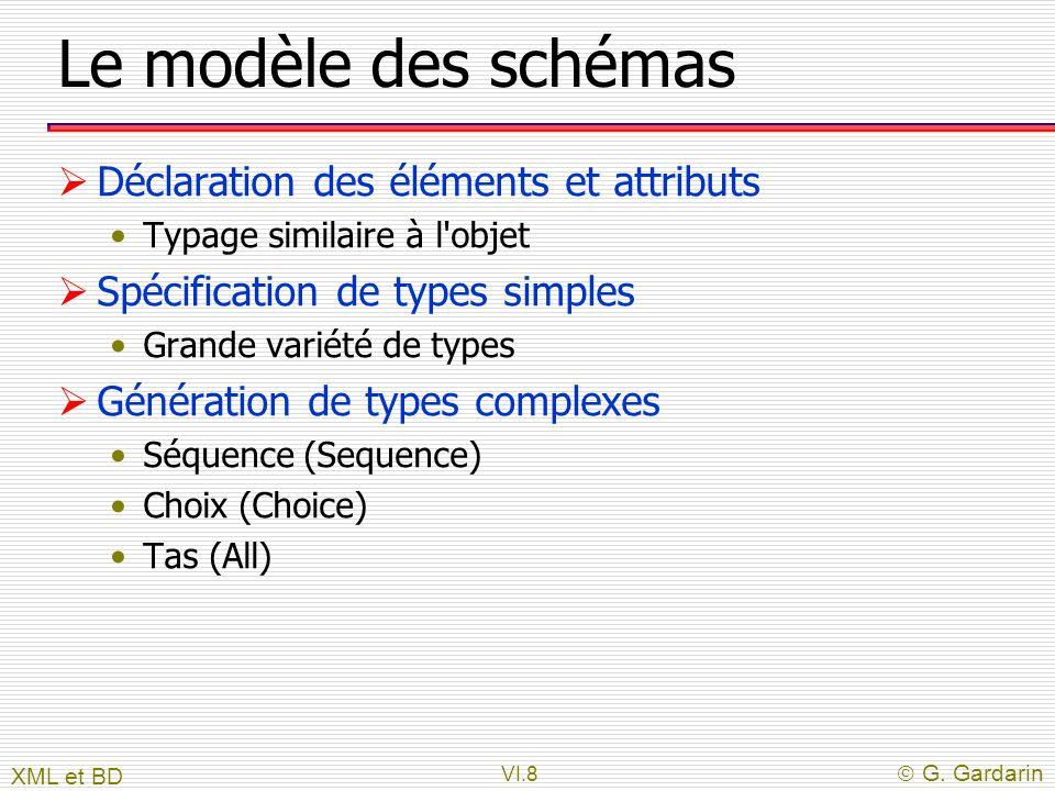 VI.8  G. Gardarin Le modèle des schémas  Déclaration des éléments et attributs Typage similaire à l'objet  Spécification de types simples Grande va