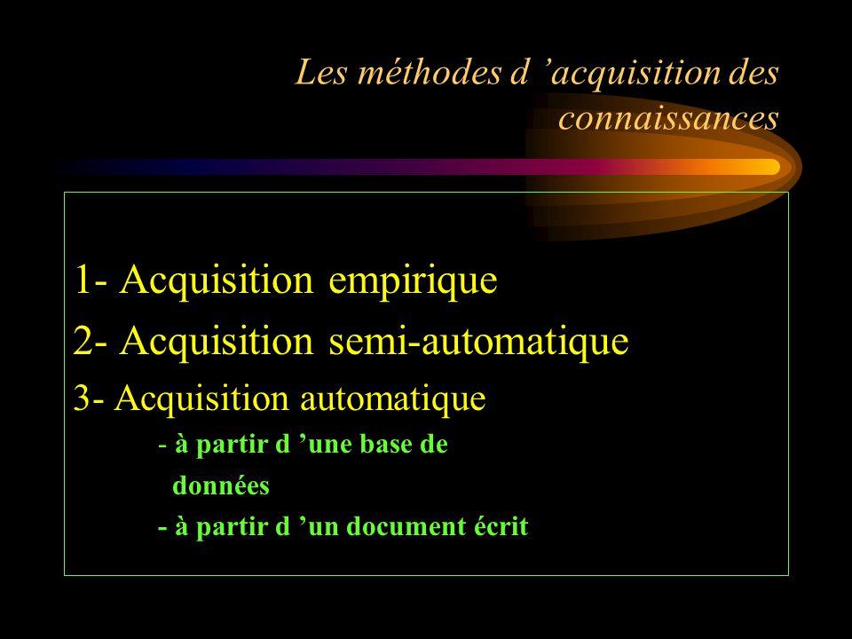 Les méthodes d 'acquisition des connaissances 1- Acquisition empirique 2- Acquisition semi-automatique 3- Acquisition automatique - à partir d 'une ba