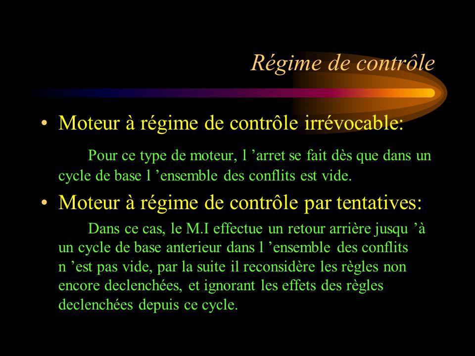 Régime de contrôle Moteur à régime de contrôle irrévocable: Pour ce type de moteur, l 'arret se fait dès que dans un cycle de base l 'ensemble des con