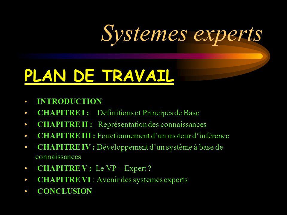 Systemes experts PLAN DE TRAVAIL INTRODUCTION CHAPITRE I : Définitions et Principes de Base CHAPITRE II : Représentation des connaissances CHAPITRE II
