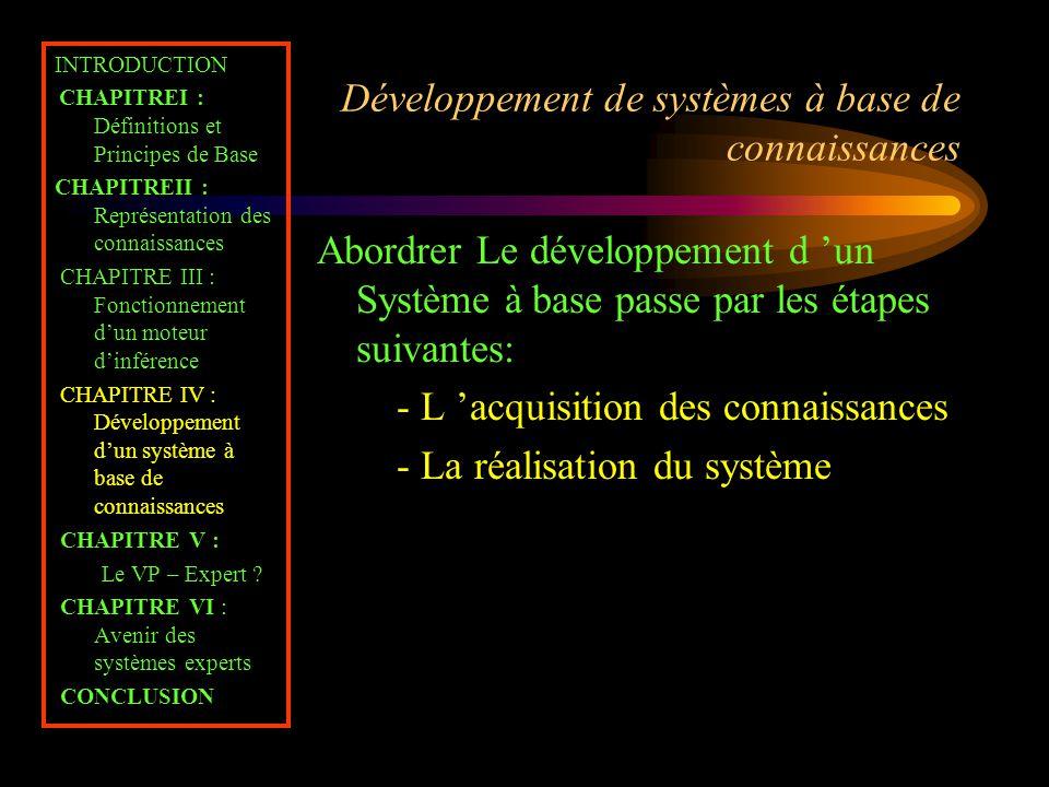 Développement de systèmes à base de connaissances Abordrer Le développement d 'un Système à base passe par les étapes suivantes: - L 'acquisition des