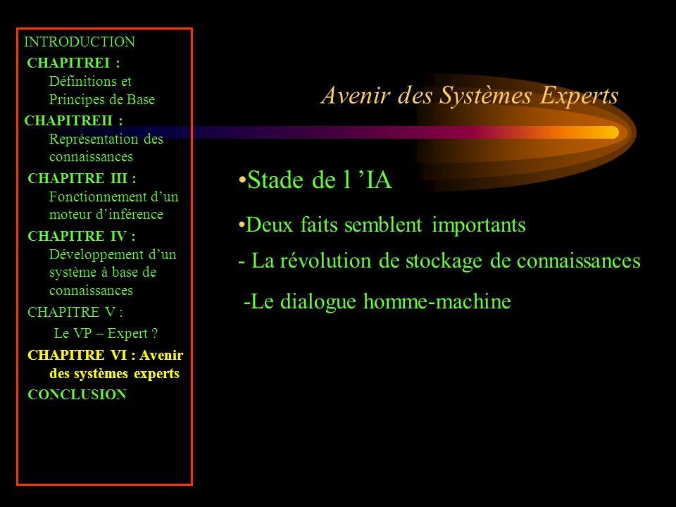Avenir des Systèmes Experts INTRODUCTION CHAPITREI : Définitions et Principes de Base CHAPITREII : Représentation des connaissances CHAPITRE III : Fon