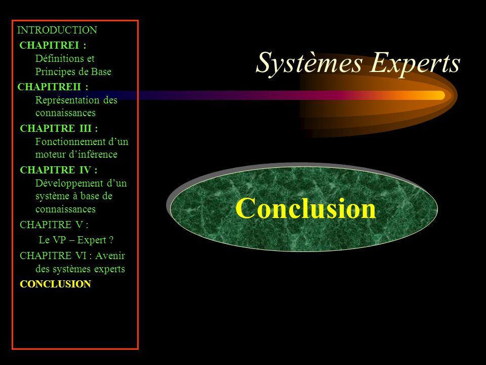 Conclusion INTRODUCTION CHAPITREI : Définitions et Principes de Base CHAPITREII : Représentation des connaissances CHAPITRE III : Fonctionnement d'un