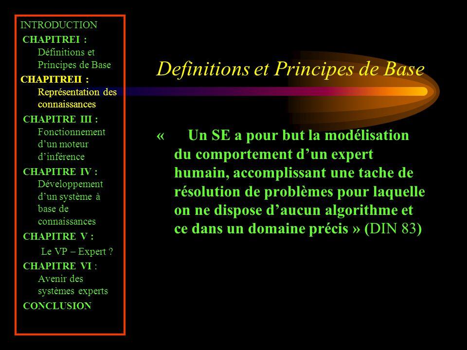 Avenir des Systèmes Experts INTRODUCTION CHAPITREI : Définitions et Principes de Base CHAPITREII : Représentation des connaissances CHAPITRE III : Fonctionnement d'un moteur d'inférence CHAPITRE IV : Développement d'un système à base de connaissances CHAPITRE V : Le VP – Expert .