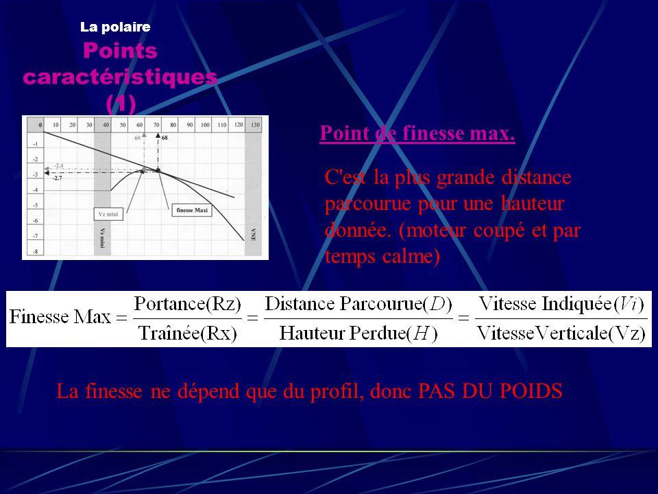 Points caractéristiques (1) La polaire Point de finesse max. C'est la plus grande distance parcourue pour une hauteur donnée. (moteur coupé et par tem