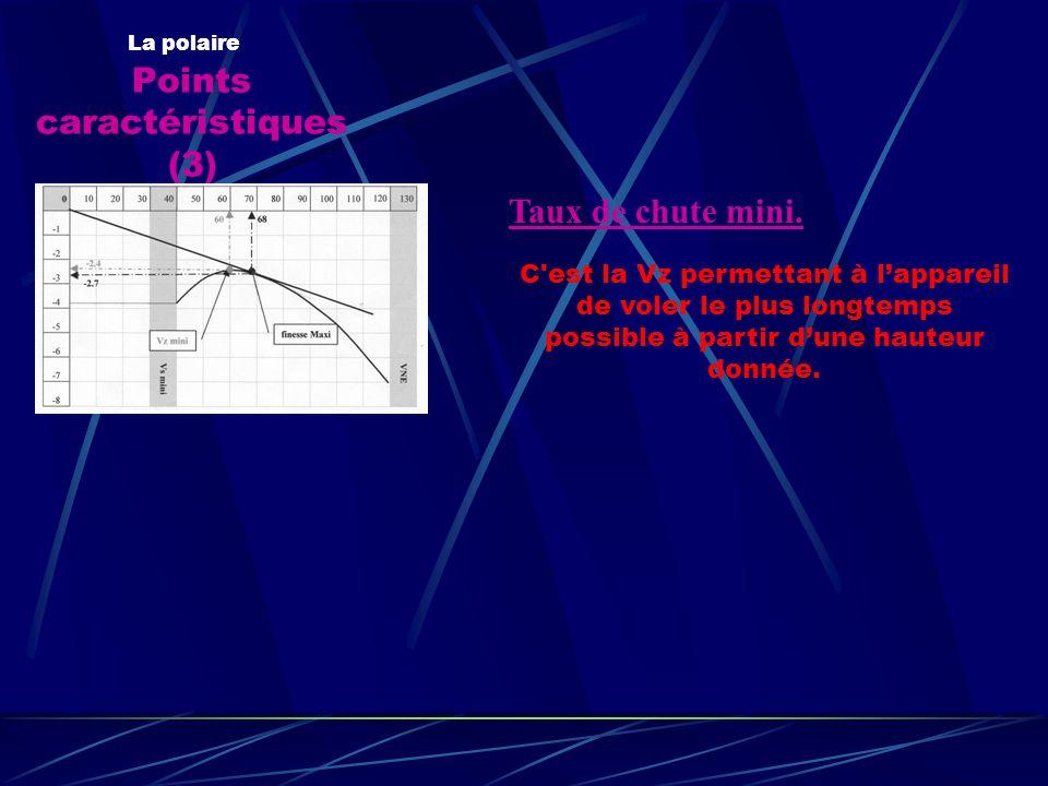 Points caractéristiques (3) La polaire Taux de chute mini. C'est la Vz permettant à l'appareil de voler le plus longtemps possible à partir d'une haut