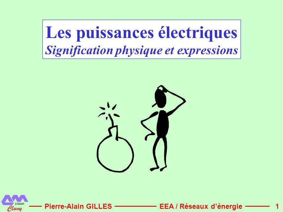 1 Les puissances électriques Signification physique et expressions Pierre-Alain GILLESEEA / Réseaux d'énergie